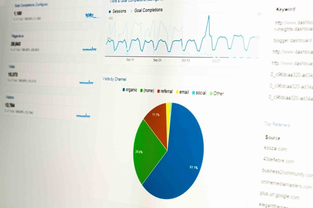 Website Anlytics Services